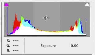 Using the Histogram to Learn What the Sliders Do in Photoshop Camera Raw