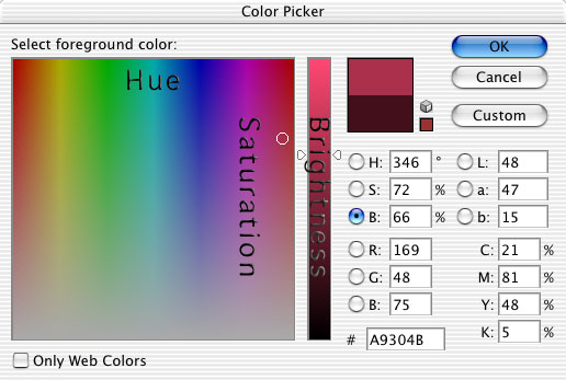 You Can Also Use Red Green Or Blue As The Basis For Selection In Color Picker These Modes Selected Appears Slider