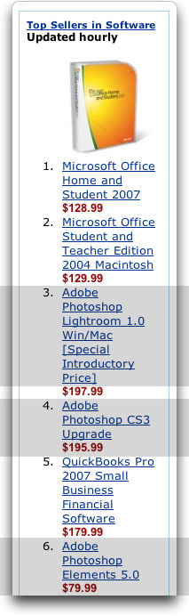 Amazon's bestselling software list